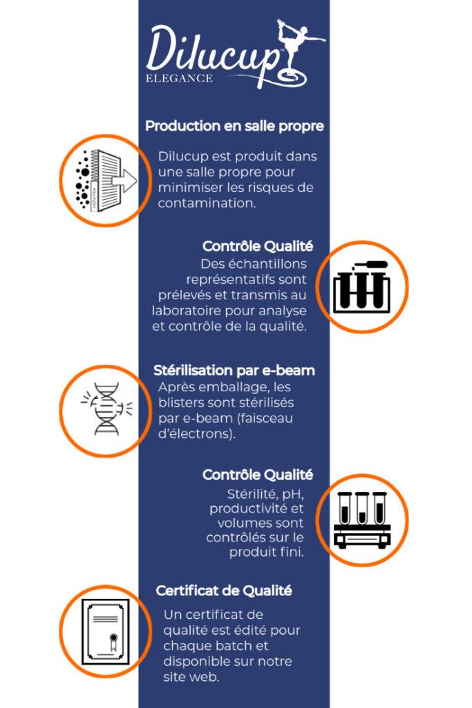 infographic franska