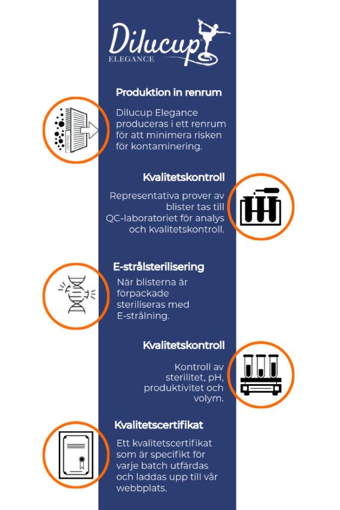 infographic svenska 2