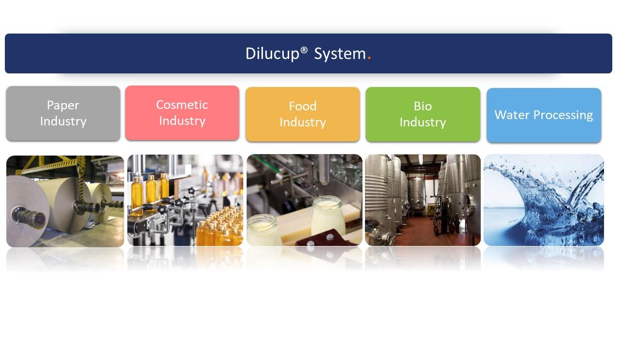 aplicaciones Dilucup