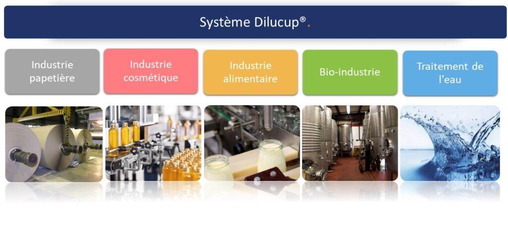 applications dilucup franska